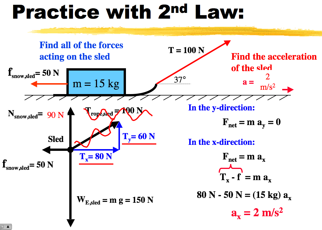 Physics Homepage Jump Start Car Diagram Imagine Now You Had To Maintain Such An Acceleration For The Sled That Would Mean After Only Five Seconds Of Your Speed Be 10m S